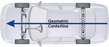 【図】幾何学中心線